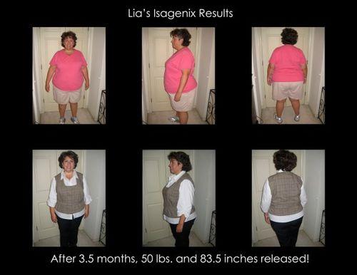 Lias results